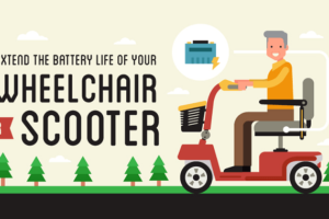 """Learn How to """"Prolong Battery Life"""" on your Electric Scooter, Moped, or Mobility Scooter"""