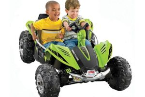 A Brief Guide for choosing the Best Kids' Four Wheelers